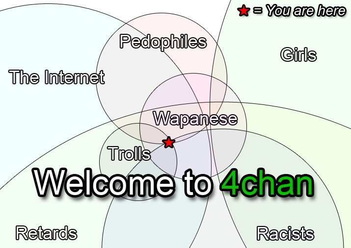 WelcomeTo4chan.png